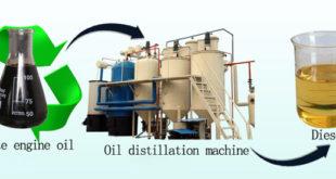 дизельное топливо из отработанного масла