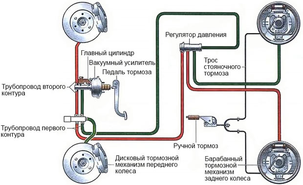 tormoznaya-sistema.jpg
